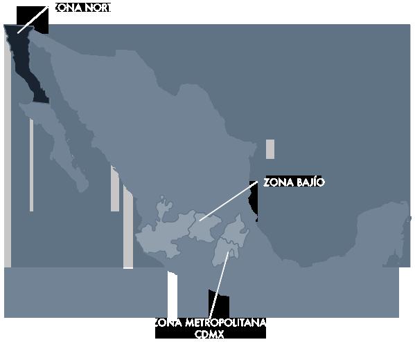 parques-industriales-en-mexico-puntero-parques-frontier